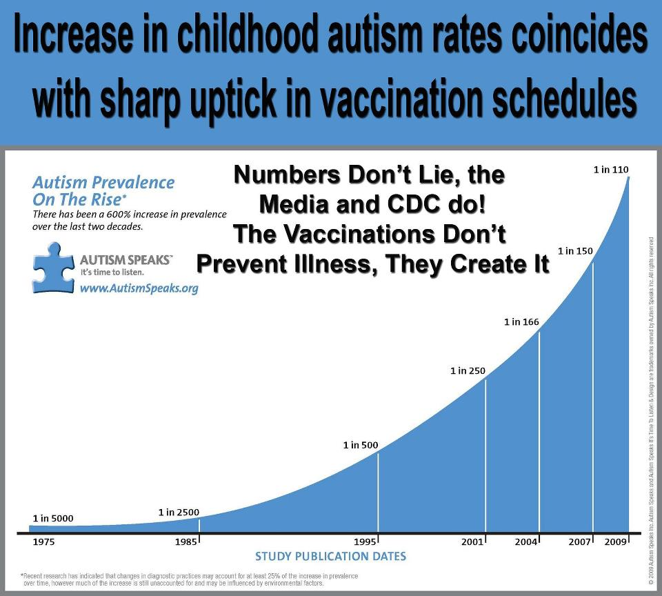 autism and mmr vaccine They also found evidence to reject a causal relationship between mmr vaccine and autism, mmr vaccine and type i diabetes, and dtap vaccine and type i diabetes.