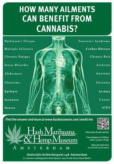 an analysis of the facts about medicinal marijuana Facts about marijuana weed, pot, reefer, grass marijuana has many medicinal benefits that the media and government avoid releasing to the  analysis of the.