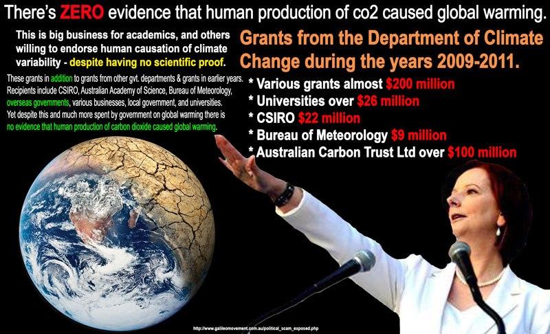 Man Made Global Warming Disproved
