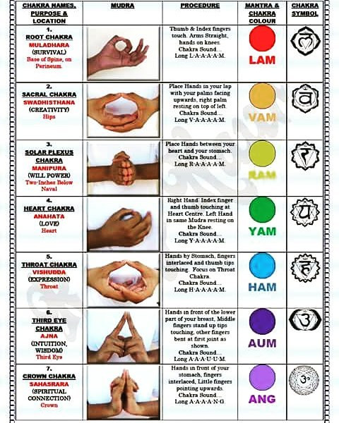 how to do meditation pdf