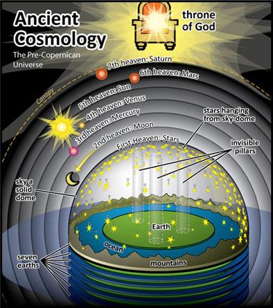 solar system cosmology - photo #29