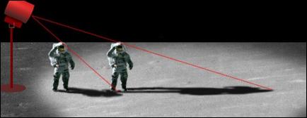 Moon landing conspiracy theories in popular culture