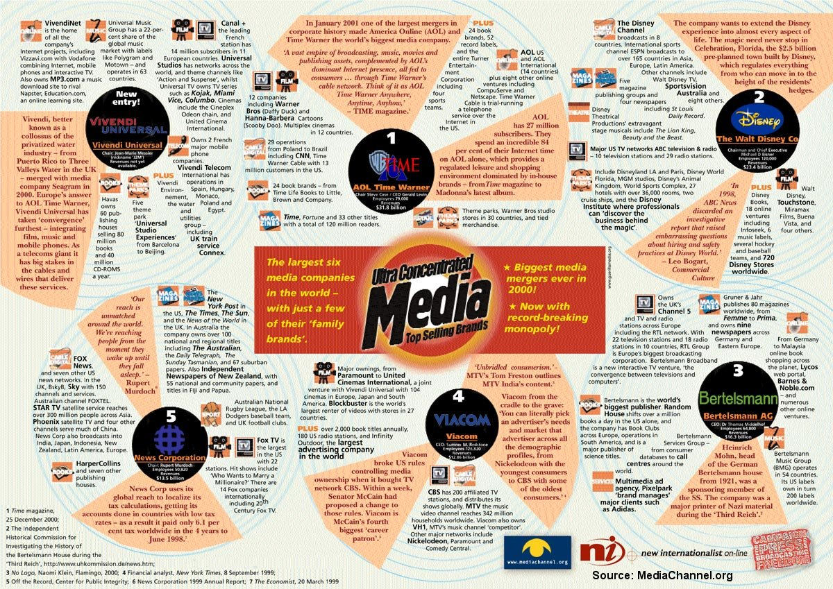 5 media: